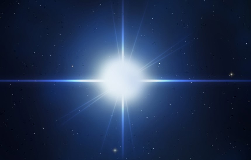 Sirius Energie Methode